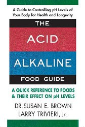 The Acid-Alkaline Food Guide
