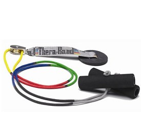 Thera Band Shoulder Pulley